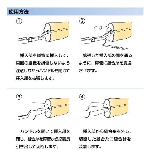 インナーシュアーエース使用方法
